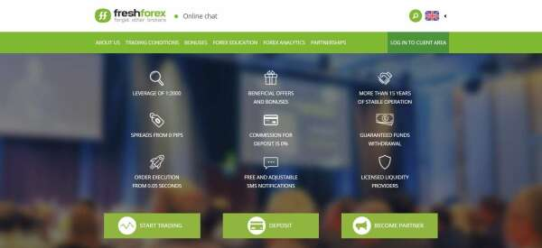 freshforex brokerage recenzje i cechy globe trader 0 - Freshforex Brokerage: Reviews and Features - Globe Trader